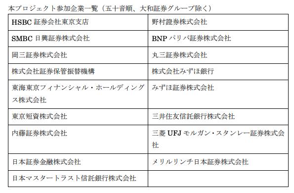 出典:「約定照合業務におけるブロックチェーン(DLT)適用検討」