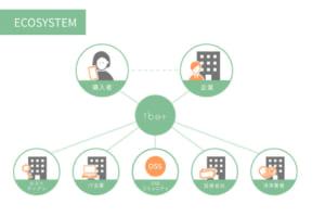 野村HDの合弁会社、デジタル証券の発行プラットフォーム発表──セキュリティ・トークンの発行と取引【ibet】