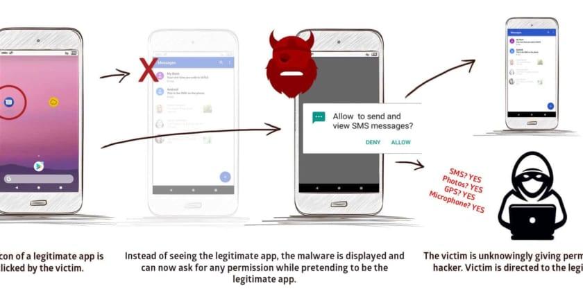 Androidに深刻な脆弱性──ウォレットやオンラインバンキングの情報を盗まれる恐れ