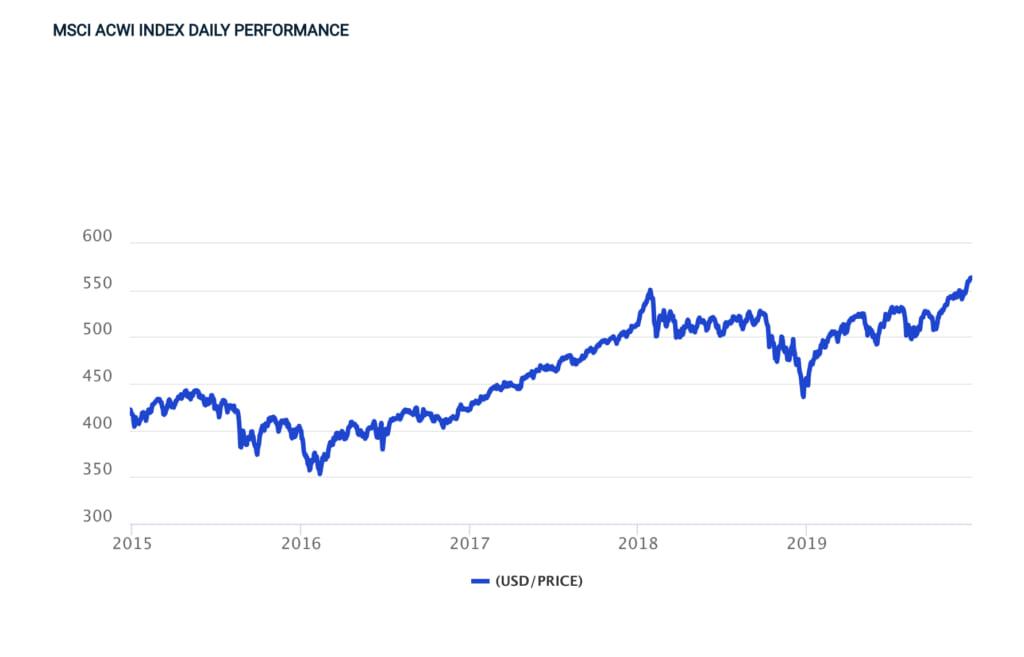 世界株・史上最高値を支えた「米国ひとり勝ち」──2020年、初シグナルはアジアから。そして日本は?