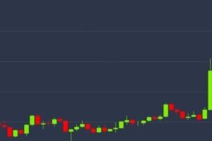 ビットコイン価格が上昇、米CMEのオプション取引への期待反映か
