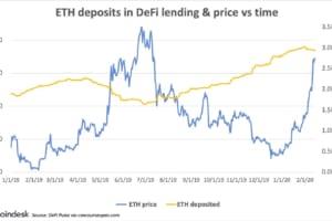 ギャップに注意──なぜイーサリアム価格とDeFiの普及はシンクロしていないのか