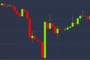 ビットコイン底打ち?——3900ドル割れ12カ月ぶり安値から40%回復
