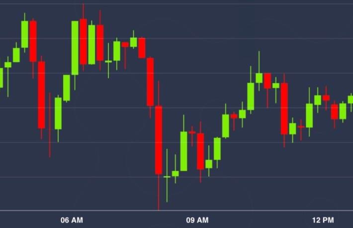 米株式市場、ビットコインが上昇──景気刺激策に期待