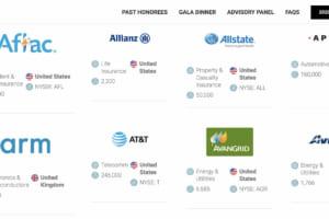 「世界で最も倫理的な企業」USバンク、VISA、マスターカードなど選出、日本からソニーと花王