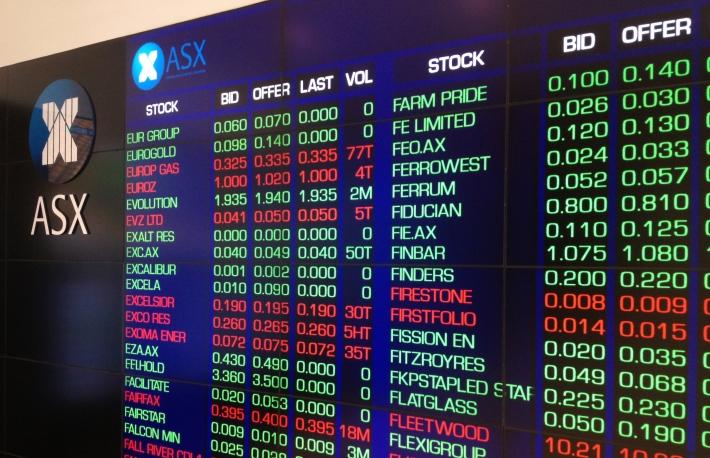 米株式市場、大荒れの予感──豪市場が開始直後に急落、ビットコインも下落