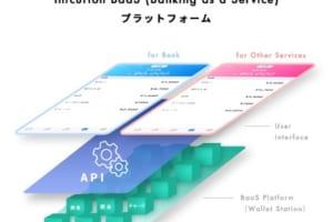 NTTデータ、銀行ウォレットサービス提供へ──インフキュリオンと資本業務提携【BaaS】