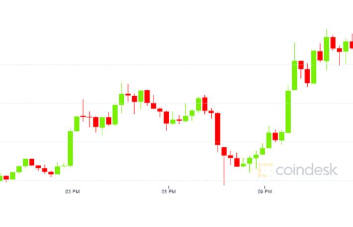 時価総額6位のLINK、ビットコインを上回る──コインベースプロでの取引高