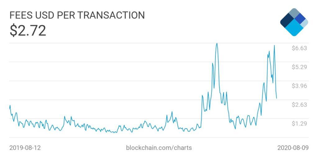 ビットコイン、過去最高値付近で取引急増•XRP保有者向けトークン付与で国内取引所が方針|週刊仮想通貨ニュース