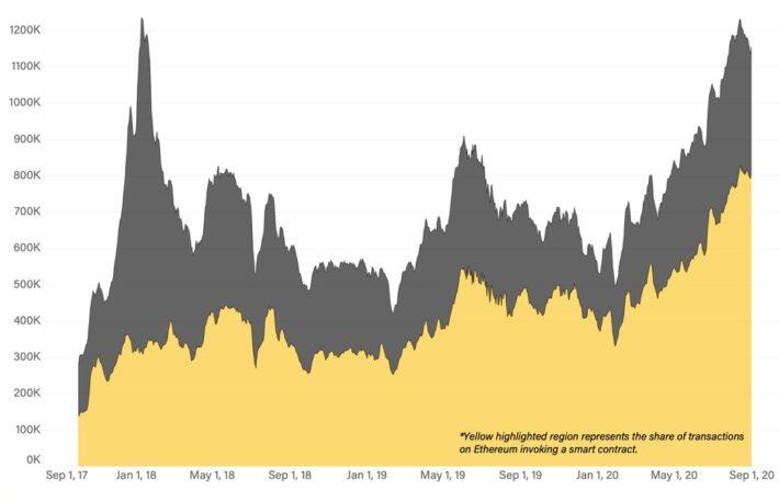 株式、ドル、ゴールド、ビットコインはこう動いた【CoinDesk Research:8月号】