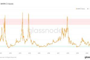 ビットコインは買われ過ぎか?  米大統領選前に動く価格分析指標