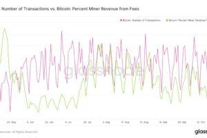 """""""退屈な""""ビットコイン市場、取引処理量は5月以来の低水準──価格反発の前触れか"""