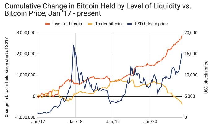 ビットコイン 価格 2017年 jpbitcoin