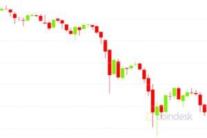 3000ドル下落のビットコイン、3つの理由と強気維持の理由