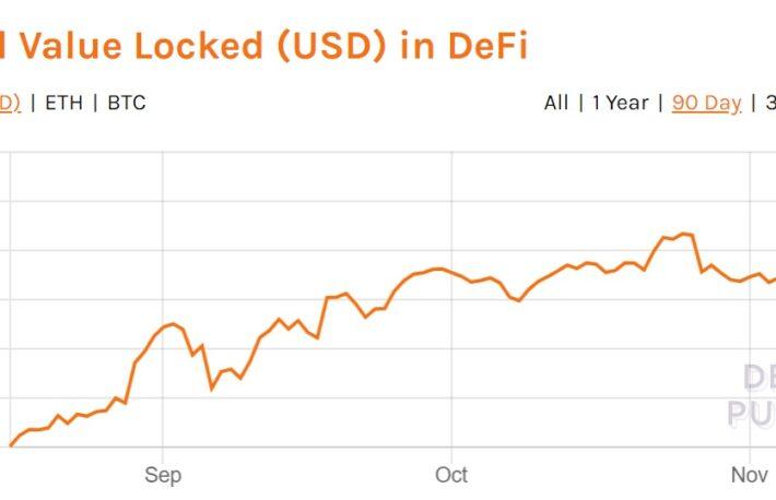 DeFi預かり資産、過去最高の136億ドル