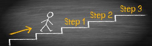 FX口座開設の3ステップのイメージ