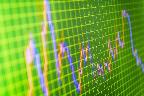 取引ツールのFXチャート