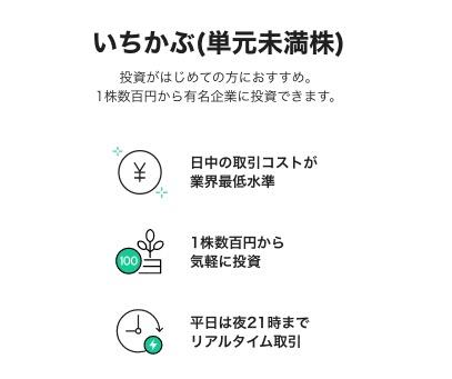 LINE証券「いちかぶ」(単元未満株)