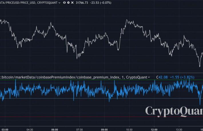 マイナーが売りを強める、機関投資家は様子見──ビットコイン価格は下落