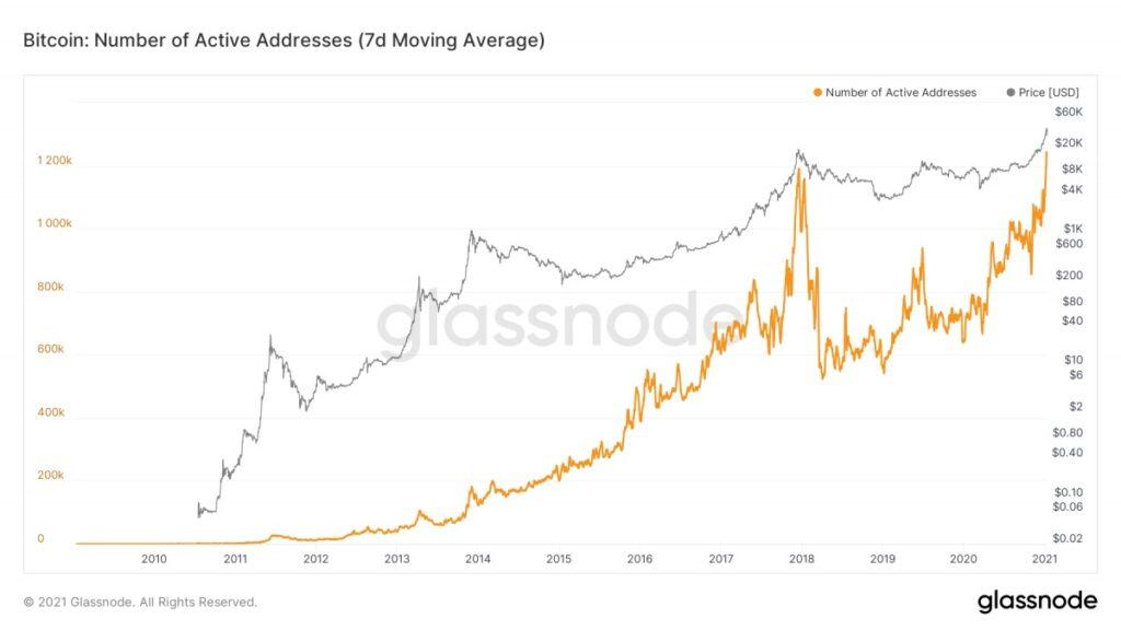 ペイパル、年までにビットコイン事業で20億ドル増収予想!不安要素はECBの規制