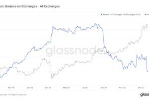 イーサリアムの価格動向をデータで読み解く──クジラは急増、取引所残高は減少