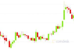 ビットコイン、次の価格上昇の始まりか──データが示す強気トレンド