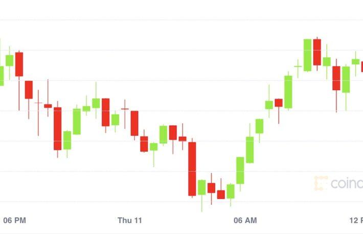 【米市場動向】ビットコイン、最高値の株価に追随、イーサリアムとの相関性弱まる