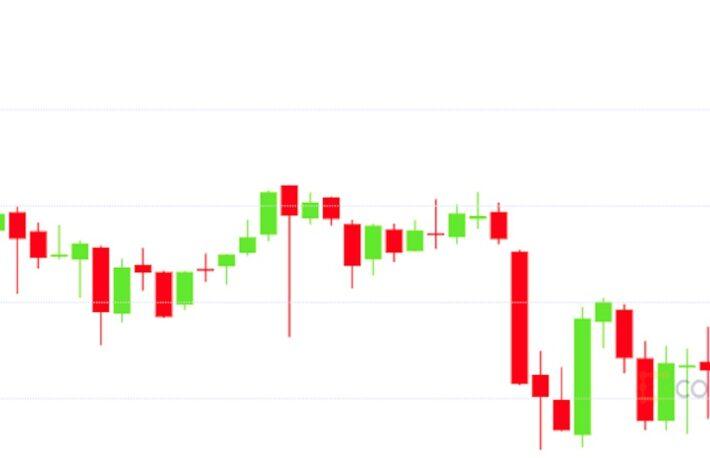 【市場動向】ビットコインが5万2000ドルに下落、膨れ上がったオプション取引