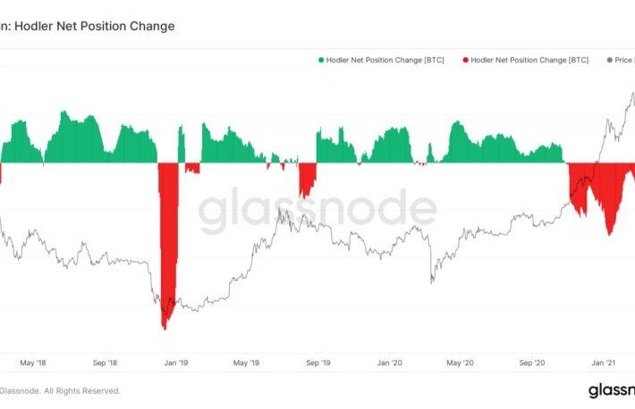ビットコイン、供給不足──機関投資家の参入が拍車:データ
