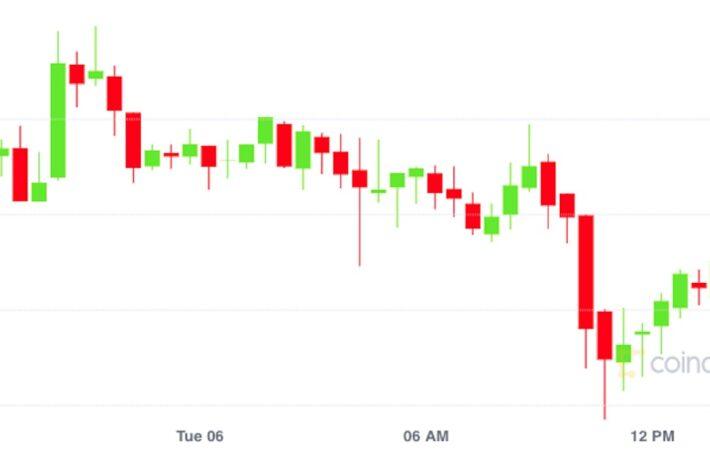ビットコインは横ばい、先物プレミアムは上昇──投資家の強気姿勢を反映【市場動向】
