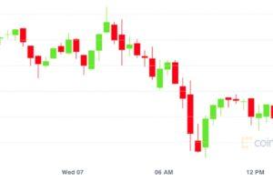 ビットコイン、5.6万ドル付近まで下落、取引量は低迷【市場動向】