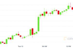 【市場動向】ビットコインとイーサリアム、コインベース上場前日に最高値更新