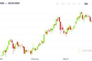 【市場動向】ビットコイン、6万ドルに向けて上昇──ゴールドマン、ブラックロックの動きが活発