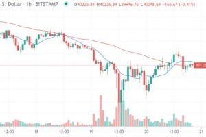 【市場動向】ビットコイン、イーサが反発、チャートは弱気のサイン