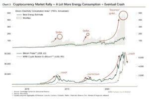 ビットコインの強気相場は「終わりつつある」:NY投資顧問