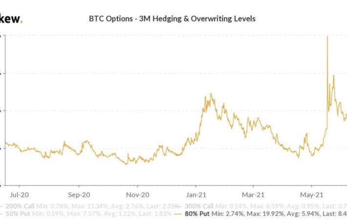 【市場動向】ビットコイン、小幅下落──FRBが緩和政策を維持