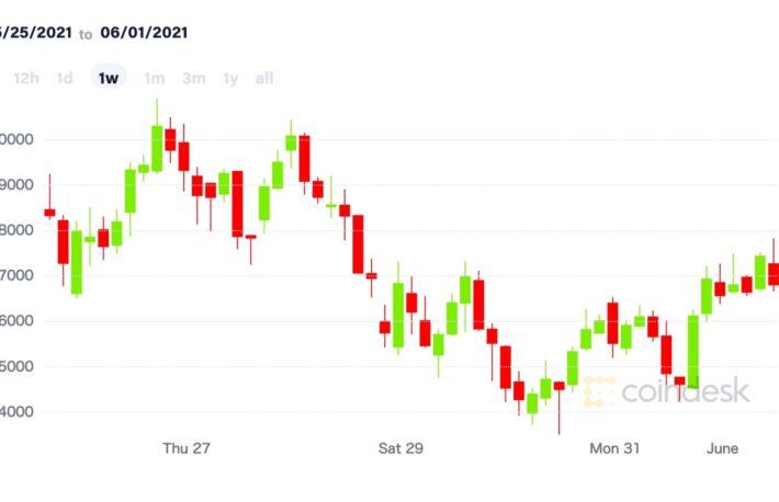 ビットコインとイーサリアム、7日ぶりの上昇幅