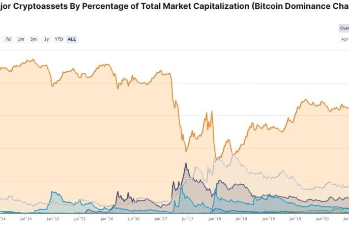 【市場動向】ビットコイン続落、米消費者物価指数は2008年以来の大幅上昇