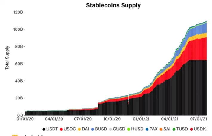 ステーブルコインの基礎知識:米政府が注視する理由
