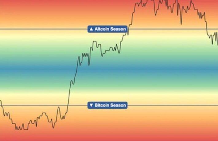 【市場動向】冴えないビットコイン、対称的なアルトコイン