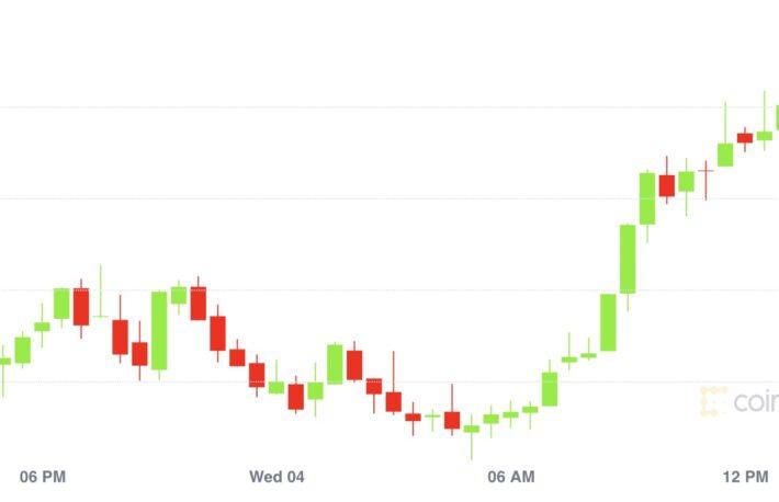 【市場動向】ビットコイン、3万9000ドル回復──イーサリアム、アップデートの影響は