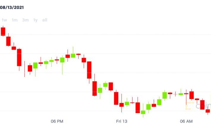 【市場動向】ビットコインは3日連続で下落、一時490万円を割る