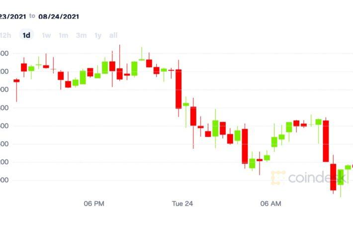 【市場動向】ビットコイン、5万ドルから下落──オプション満期日の影響は