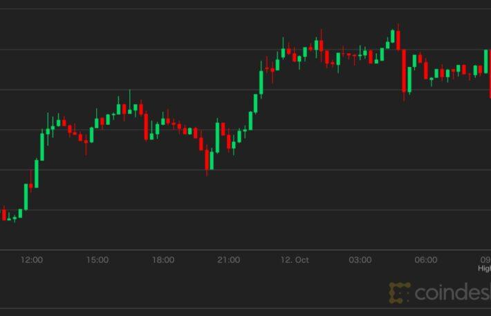 【市場動向】史上最高値が期待されるビットコイン、足元では調整局面の予想